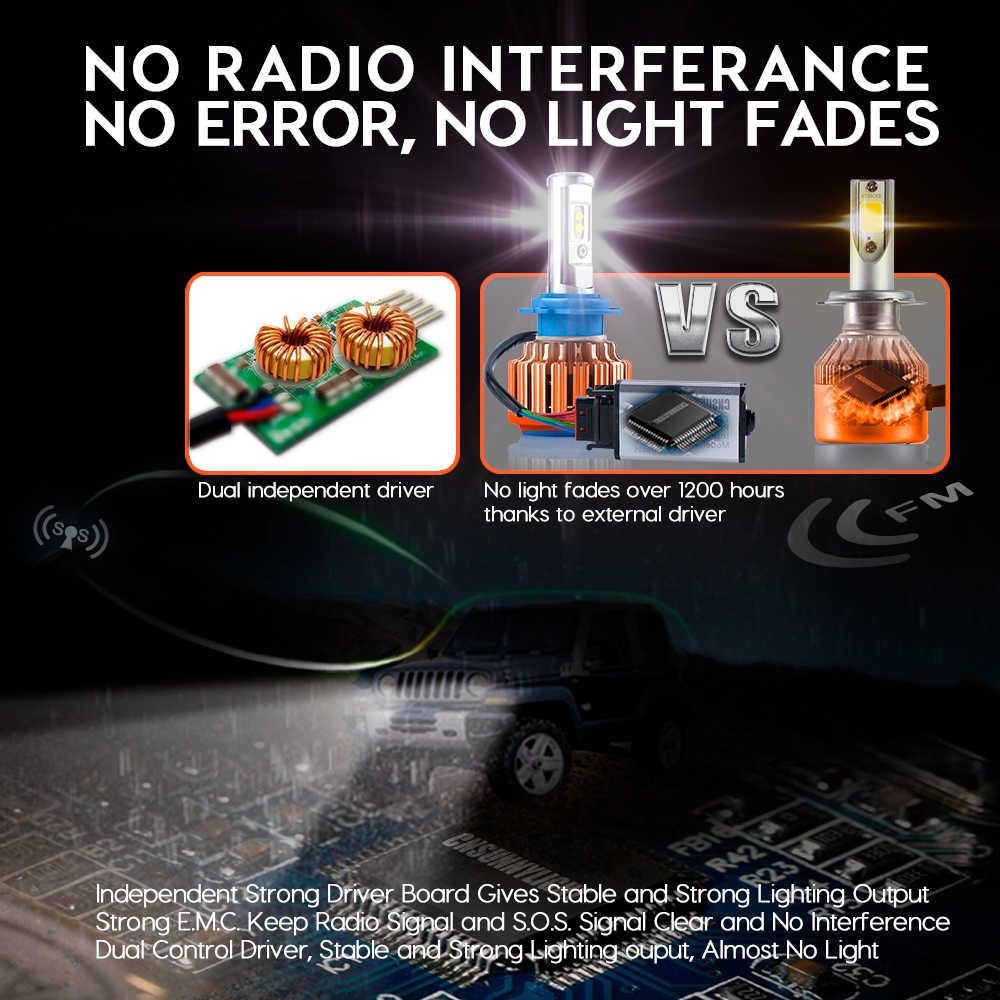 CNSUNNYLIGHT רכב פנס H7 H4 LED H8/H11 פנס נורות H1 H3 H13 H27 HB3 HB4 גבוהה נמוך Beam רכב אור Foglamps אבזרים