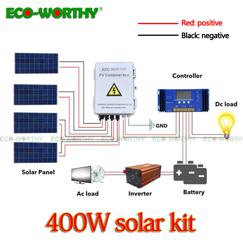 400W solar power panel & PV Combiner Box & 45A controller & 1000W 24-220V inverter for Home off-Grid solar power panels system400W solar power panel & PV Combiner Box & 45A controller & 1000W 24-220V inverter for Home off-Grid solar power panels system