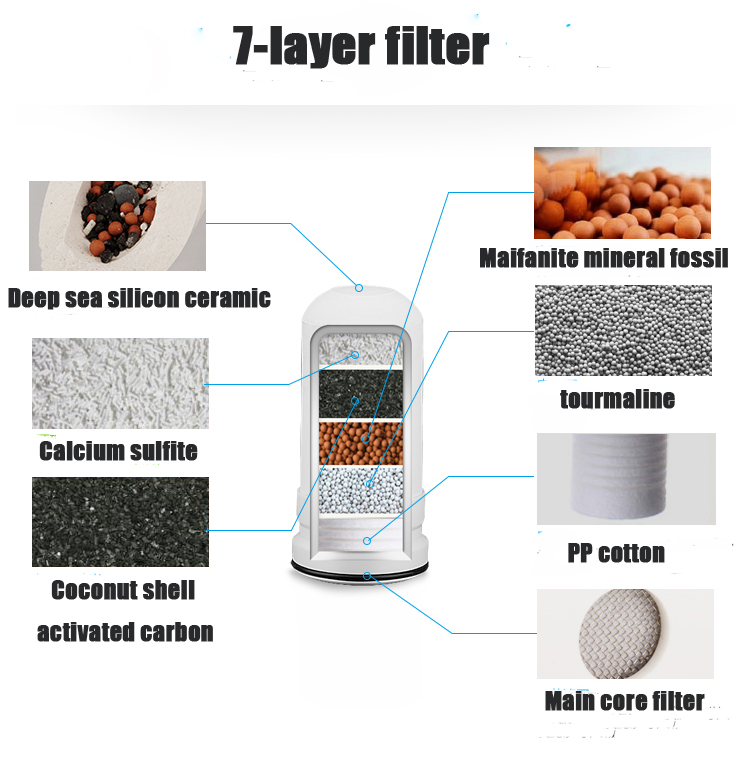 Water Filter Cartridges For Kitchen Faucet Mounted Tap Water Purifier Activated Carbon Tap Water Filtros Filter