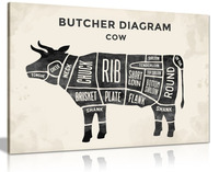 Butchers Cuts Of Beef Meat Diagram Canvas Wall Art Picture Print On Canvas Home Decor Drop shipping