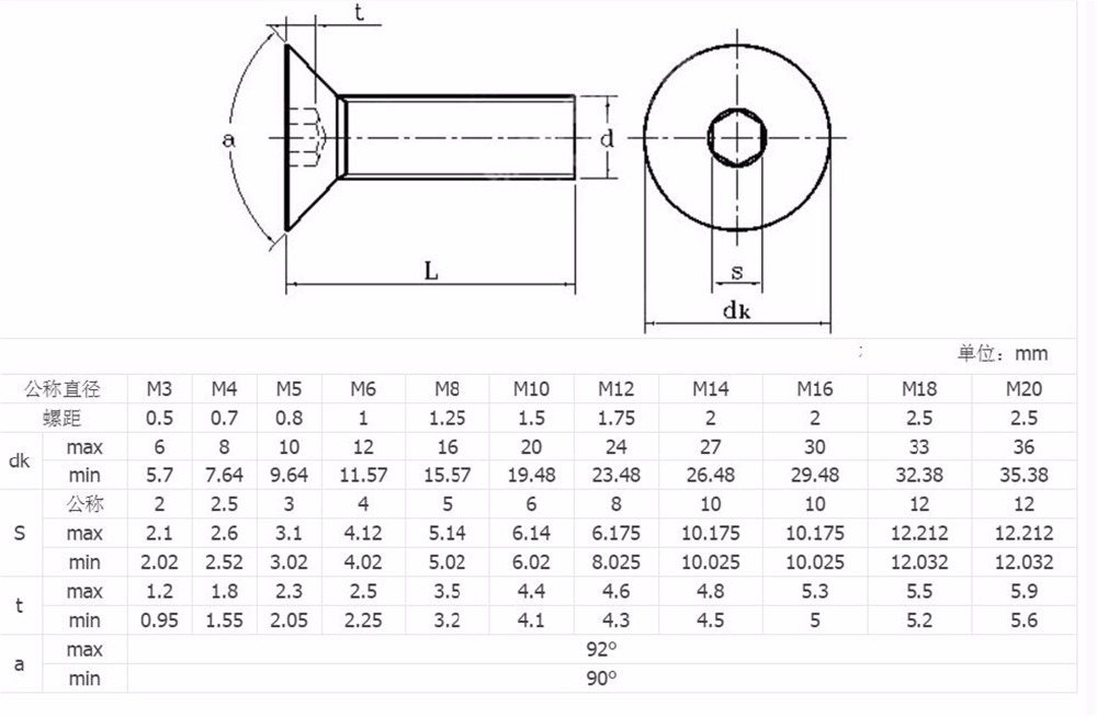 Materialfarbe Schwarz - 3mm // M3 x 6 mm DIN 7991-10 St/ück Bolt Base Senkkopfschraube mit Innensechskant Hochfest 10.9