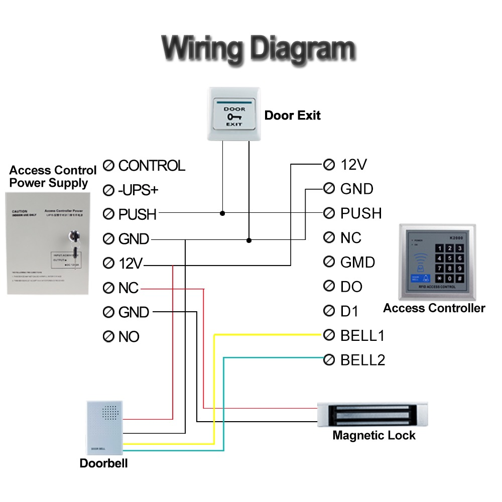 Ac90v 260v 5a Access Control Power Supply Box Dc12v Ups Backup Dutch Door Wiring Diagram Dyx 7