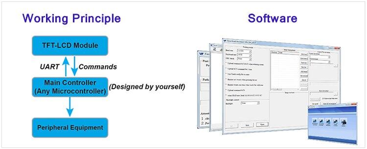 RS232 Serial Interface Display Module 5.0