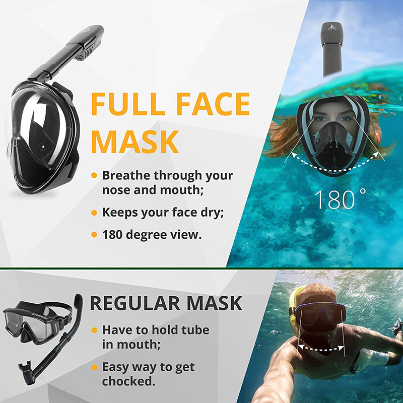 Swimming Diving equipment Breath <font><b>Full</b></font> Face <font><b>Mask</b></font> Surface Snorkel Scuba Anti Fog Diving <font><b>Mask</b></font> Adult Children for GoPro Camera