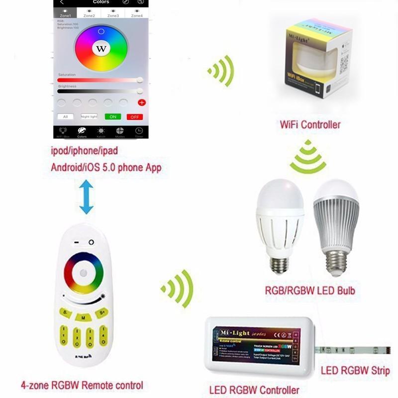 mi light ibox1-1