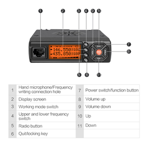 Image 4 - Zastone z218 mini carro walkie talkie 10 km 25 w banda dupla vhf/uhf 136 174mhz 400 470mhz 128ch mini transmissor da estação de rádio cb