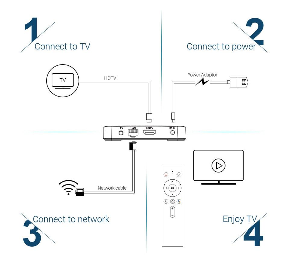 KM3 IPTV France Spain Arabic Android 9.0 SUBTV Subscription 1 Year Code 4G 64G BT 4.0 4K IPTV Canada Finland Italy France IPTV   (16)