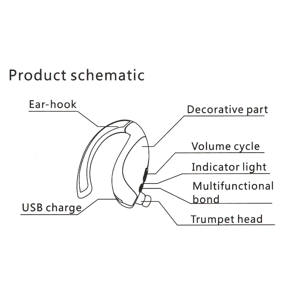 Bluetooth Transmitter Circuit Diagram Wireless Schematic Electrical Wiring Diagrams Earphone Ear Hook Headset