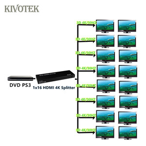 Image 5 - 1x16 4K HDMI Splitter Box 1 in 16 out,Hdmi1.4 1 to 16 ports splitter Supports DTS HD Dolby AC3/DSD For HDTV HD PlayerBest Price,