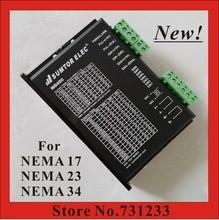 Super 1.0-4.5A Noise NEMA