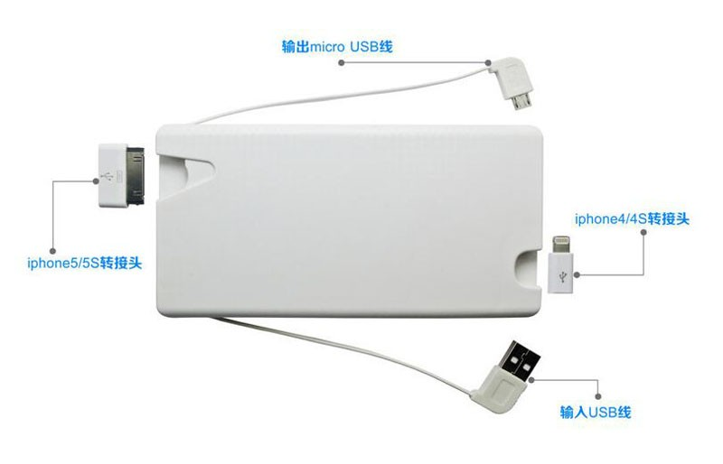 power bank 10000 mah with inbuilt cable and connectors 12