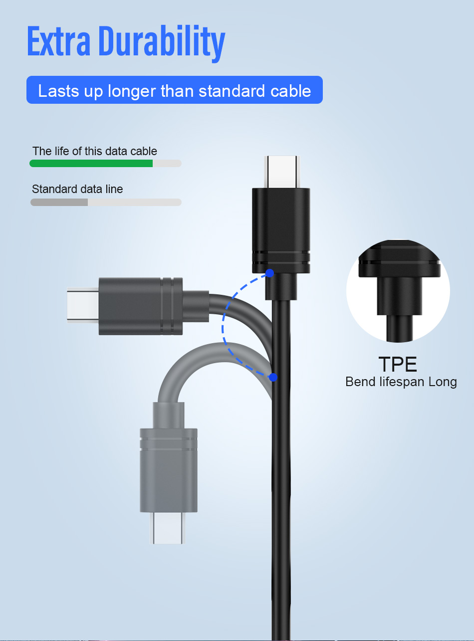 NOHON Micro USB Sync Data Cable Android Phone Fast Charging Cord For Samsung Galaxy S7 S6 Edge Huawei Xiaomi 4 Long Charge Cable (6)