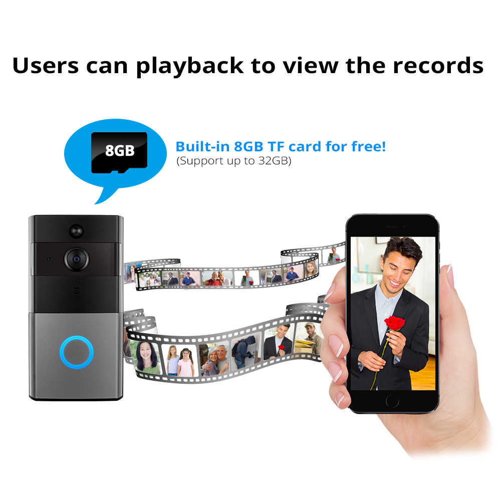 KERUI IP08 비디오 초인종 1080P 스마트 무선 와이파이 인터폰 초인종 비주얼 레코딩 홈 보안 모니터 IR 알람 도어 벨