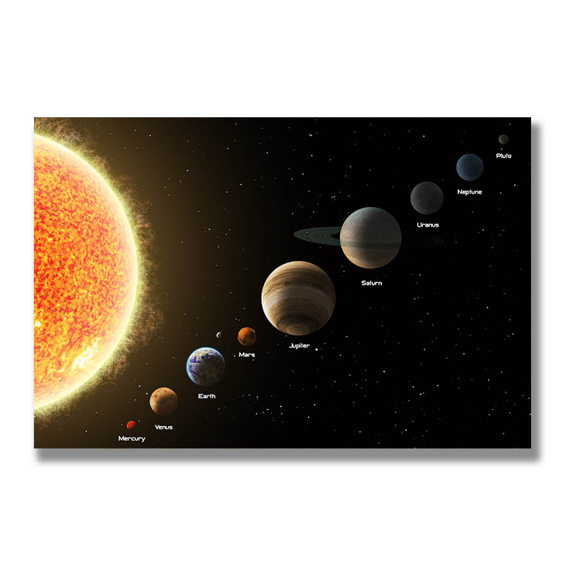 The Solar System Space Silk Poster Milky Way Universe Wall Art Print Painting 12x18 32x48inch Decoration Picture For Living Room