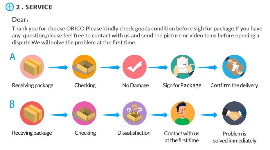 ORICO CBS Cable Winder Organizer 18