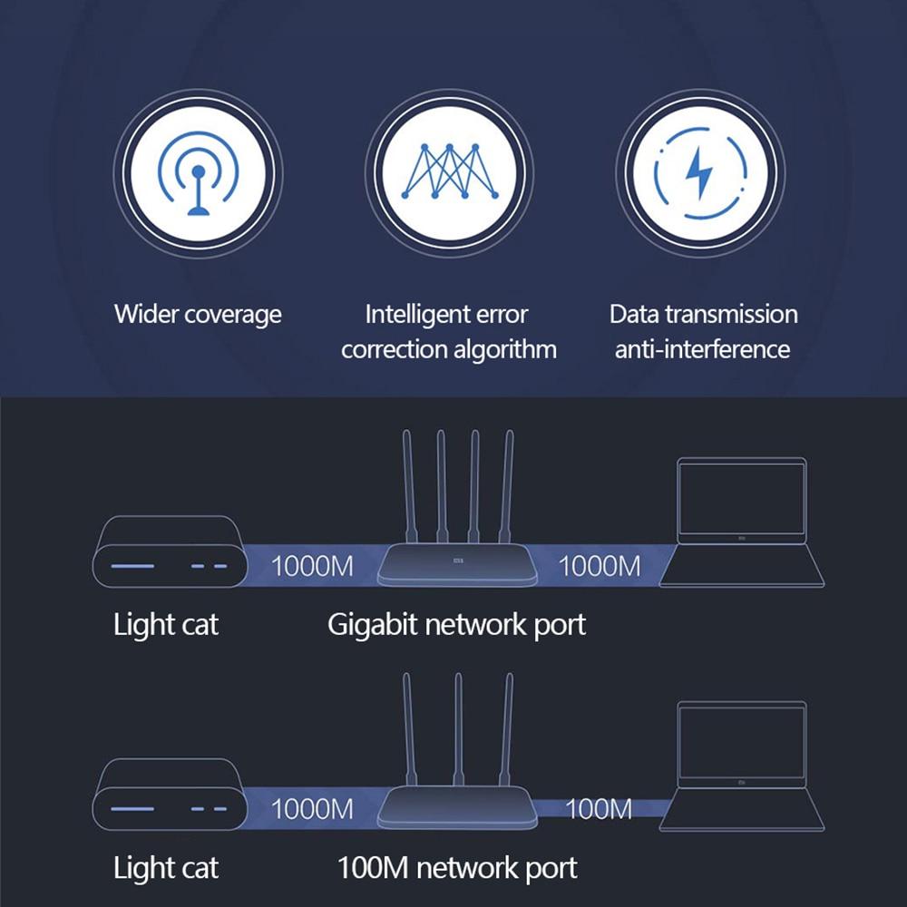 Xiaomi Mi Router 4A Gigabit Edition 100M 1000M 2.4GHz 5GHz WiFi ROM 16MB DDR3 64MB 128MB High Gain 4 Antennas Remote APP Control 3
