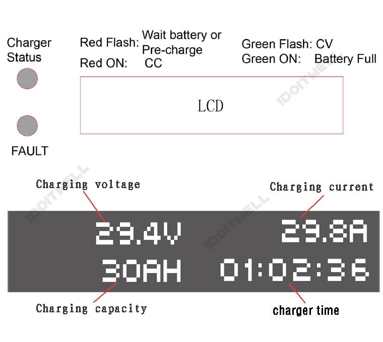 Strict Adjustable 18v To 24v 29.4v 50a Fast Speed Quick Charger 29.2v 14.6v 12v 14v 14.6v For Lto Lifepo4 Lithium Polymer Power Charger Consumer Electronics