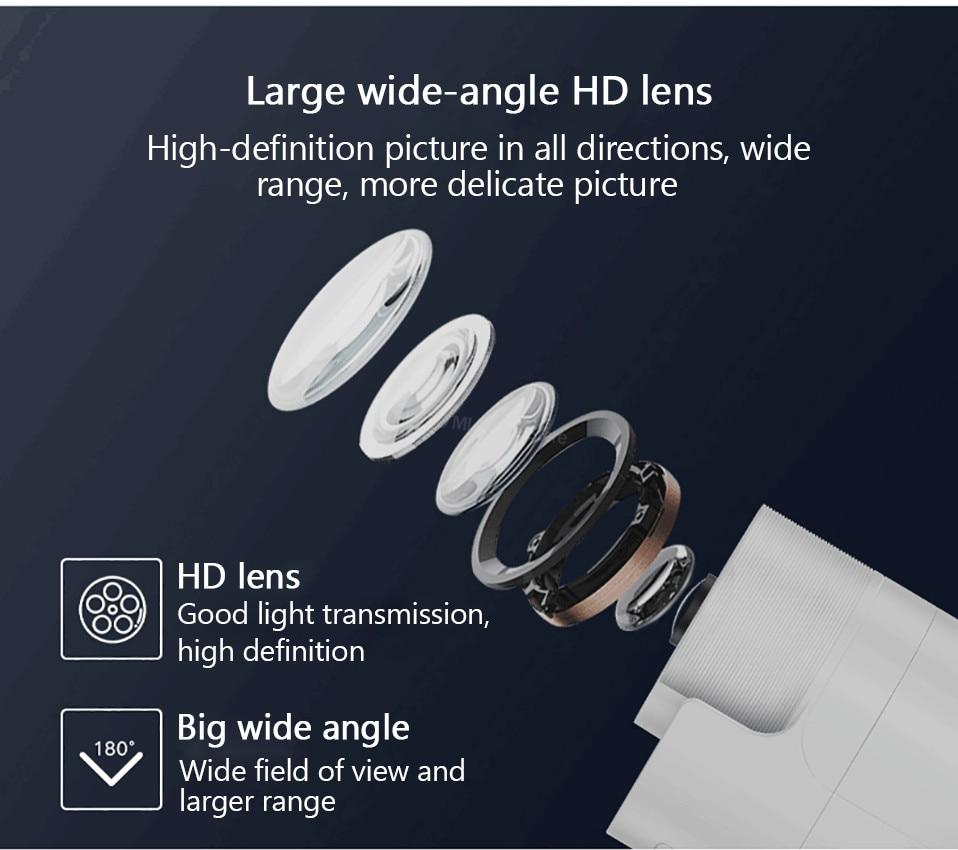 Xiaomi Xiaovv XVV V380 Smart Panoramic Camera 5