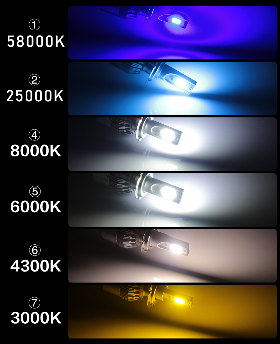 HTB1N4TcX7Y2gK0jSZFgq6A5OFXaL PANDUK C6 H1 H3 Led Headlight Hulbs H7 LED Car Lights H4 880 H11 HB3 9005 HB4 9006 H13 6000K 72W 12V 24V 8000LM Auto Headlamps