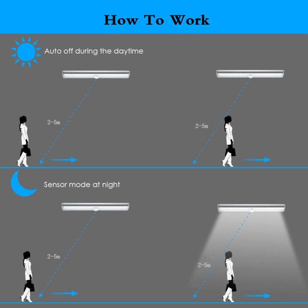 Luzes da Noite movimento pir sensor automático de Feature 1 : Motion Sensor Cabinet Night Light
