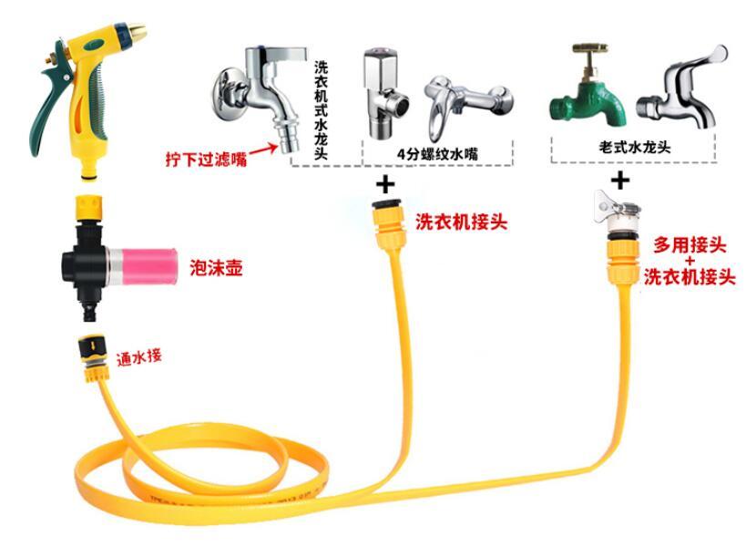 10 м термопластичный полимер высокого давления для мытья автомобиля, анти-замораживание садового водного банка, анти-взрыв водного шланга