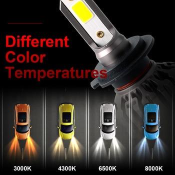 H7 светодиодный лампы H1 H11 9005 HB3 9006