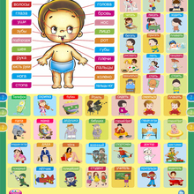 Hanging-Poster Learning-Machine Phonetic-Chart Russian-People Language Educational-Toy
