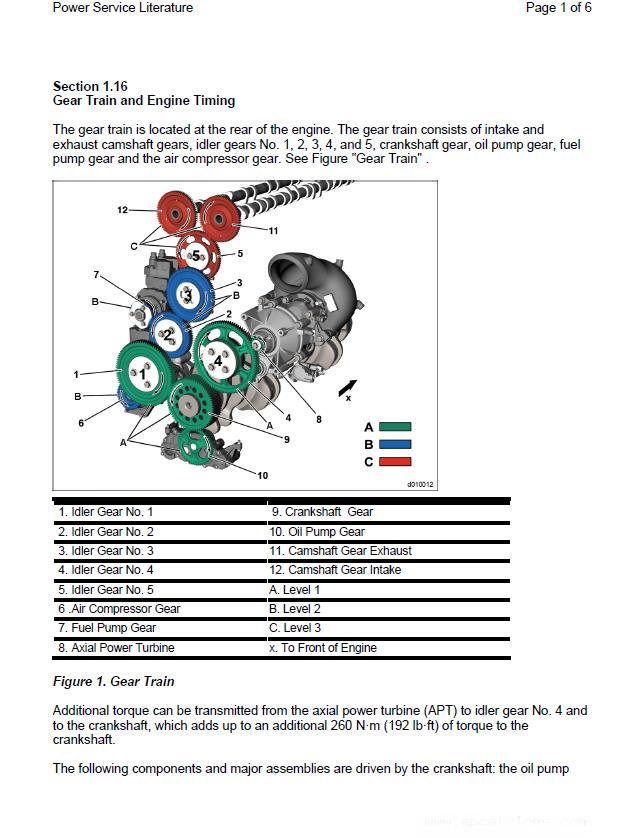 Detroit Diesel Engine DD15 Power Service Literature PDF-in