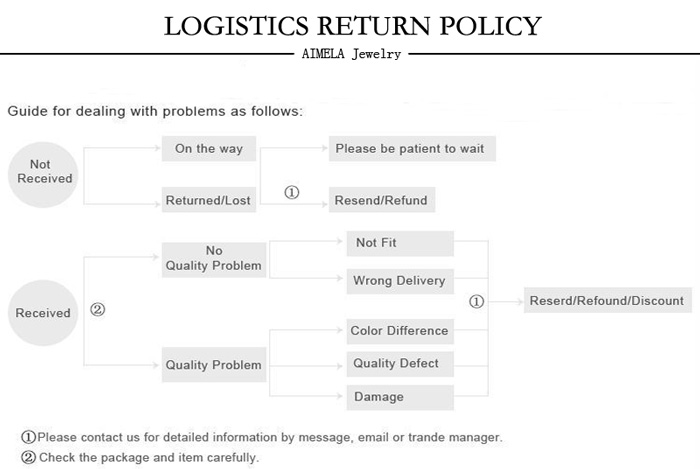 Logistics-Return-Policy