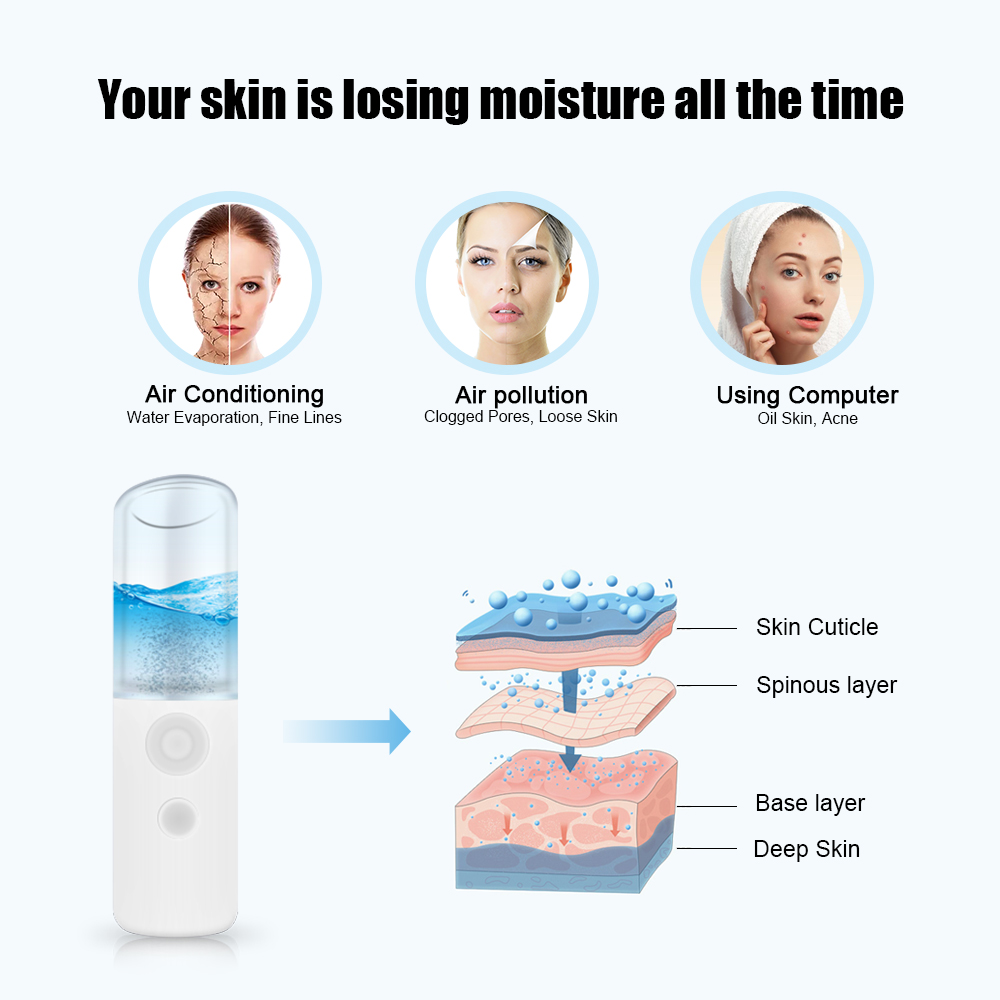 Portable Nano Facial Mister Face Sprayer Skin Moisturizing Hydrating Mini FacialSteamer Rechargeable Beauty Instrument Skin Care (6)