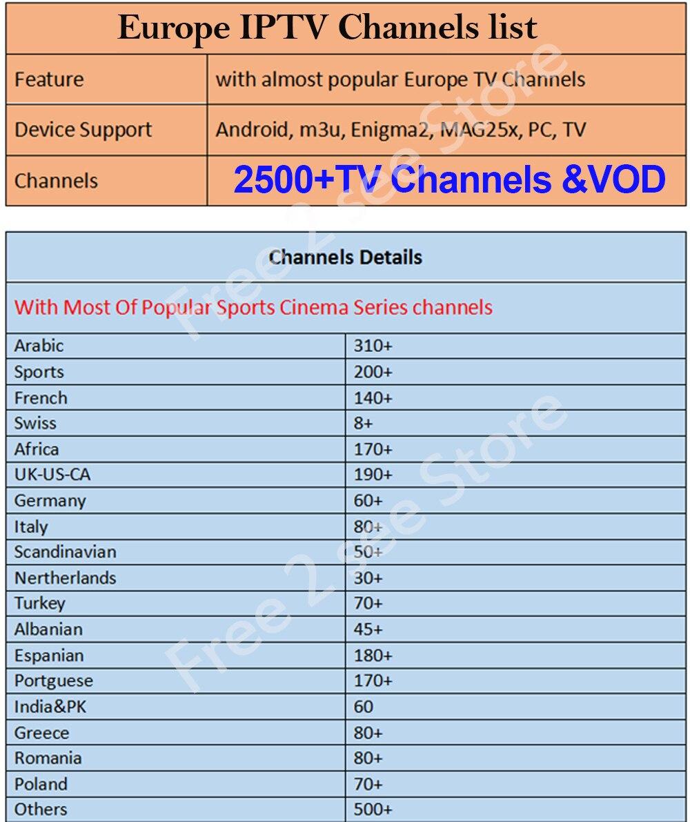 IPTV-1000