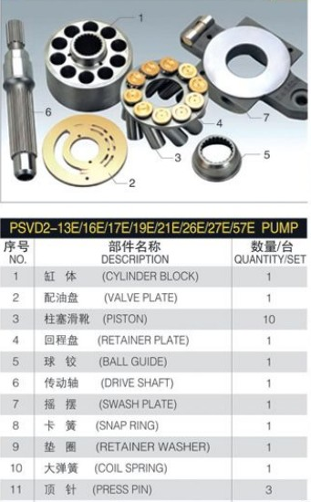 Repair kit hydraulic pump engine parts for KAYABA PSVD2-26E PSVD2-27E pump parts cylinder block piston spare parts hyvst spare parts paint pump for spx150 350 1501019