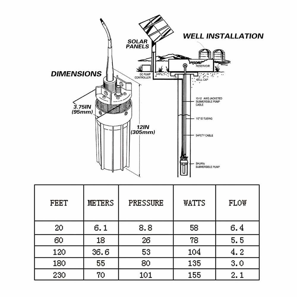DC 12V/24V 6L/min Lift=70m Deep Well Submersible Pump For Solar Energy  Panels,Small/Mini Electric,Water Transfer,12 V 24 Volt