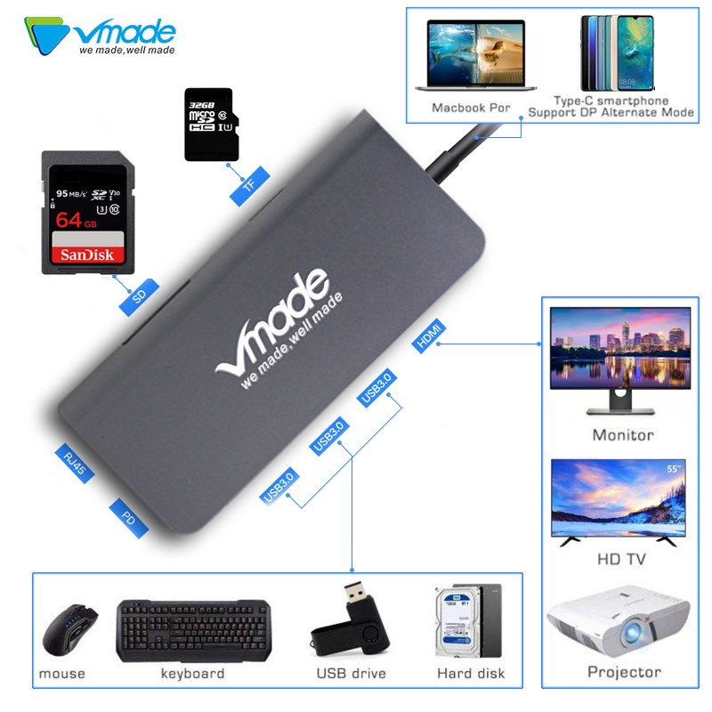 Image 2 - Vmade Type C USB C Hub to HDMI Hub Thunderbolt 3 Adapter for MacBook Samsung Galaxy S9 Huawei P20 Mats 20 Pro Type C USB 3.0 HUB-in USB Hubs from Computer & Office