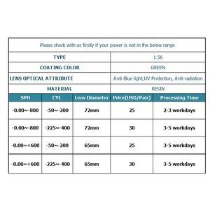 Image 4 - ESNBIE Индивидуальные компьютерные очки, Индекс 1,56, против синего цвета, линзы по рецепту, одиночный фокус, мужские и женские оптические Линзы для очков