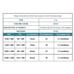 Image 4 - ESNBIE Su Misura 1.56 indice Anti Blu Del Computer Occhiali Da Vista Lente Singola Messa A Fuoco Delle Donne Degli Uomini di Lenti Ottiche per Occhiali Da Vista