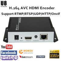 U8Vision H.264 HDMI Video Encoder support RTSP/RTMP/UDP/RTP/HTTP for live streaming Broadcast