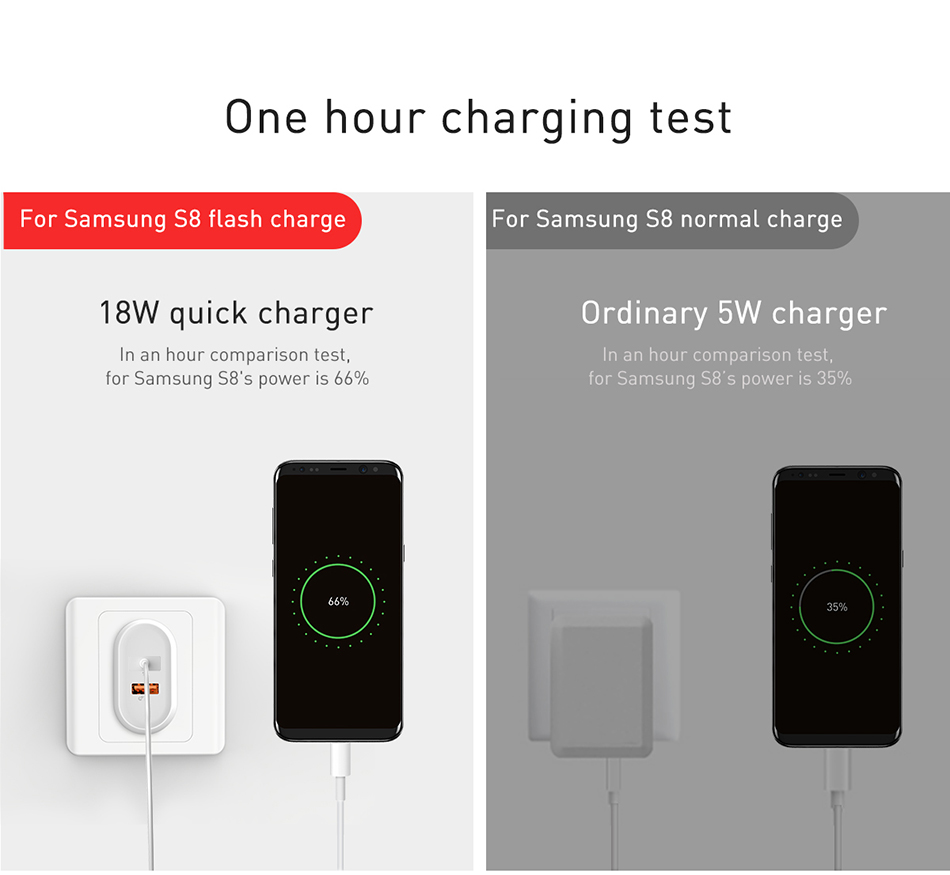 New 5v 3a Type C Pd Quick Charge Travel Usb Charger Eu Plug For Nokia Mobile Phone Circuit Diagram 45w Charging Usage 2for Huawei Sony
