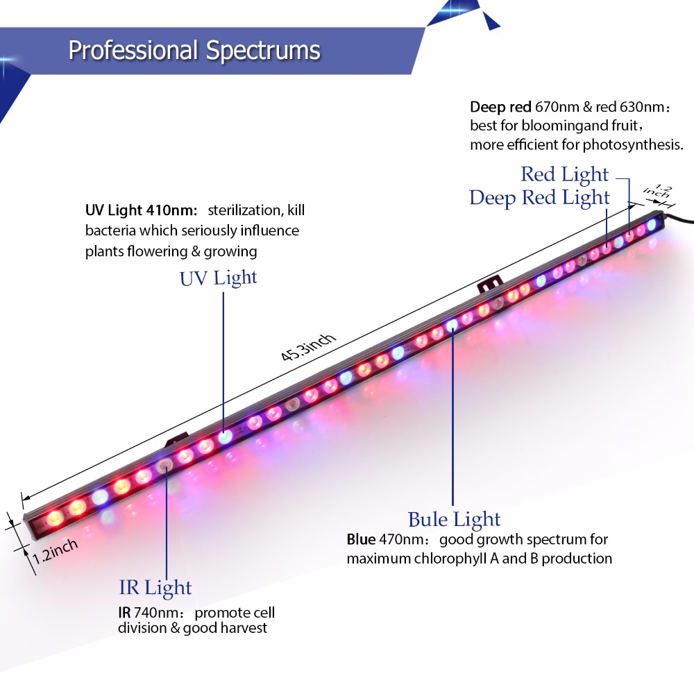 Populargrow 108w waterproof uvir led grow light bar for hydroponic populargrow 108w waterproof uvir led grow light bar for hydroponic indoor grow box suitable for each stage of plants growing in led grow lights from aloadofball Gallery