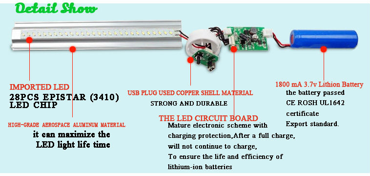 HTB1NBOdX1uSBuNjSsplq6ze8pXaX - Portable  Rechargeable  Adjustable Brightness Led Lantern Light  Lamp with Built-in Battery for Camping  Hiking Tent Light
