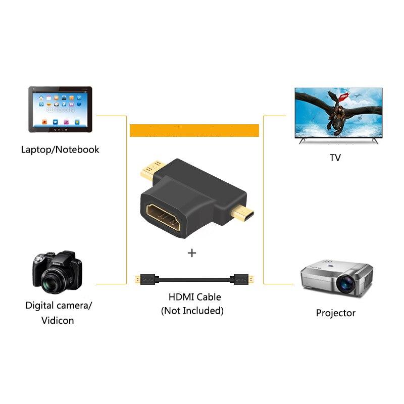 Micro HDMI / Mini HDMI adapter to HDMI Switch Extender 2 in 1 Male to Female Converter Mini Micro HDMI Splitter 3D 4K Extension