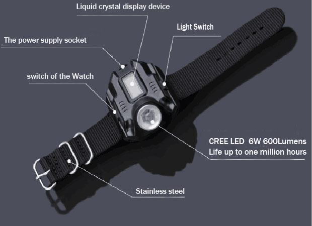 Watch Flash Light Led watch Flashlight LED Wristlight Rechargeable Lamps Lantern Waterproof Wrist Lighting Torch Outdoor lamp