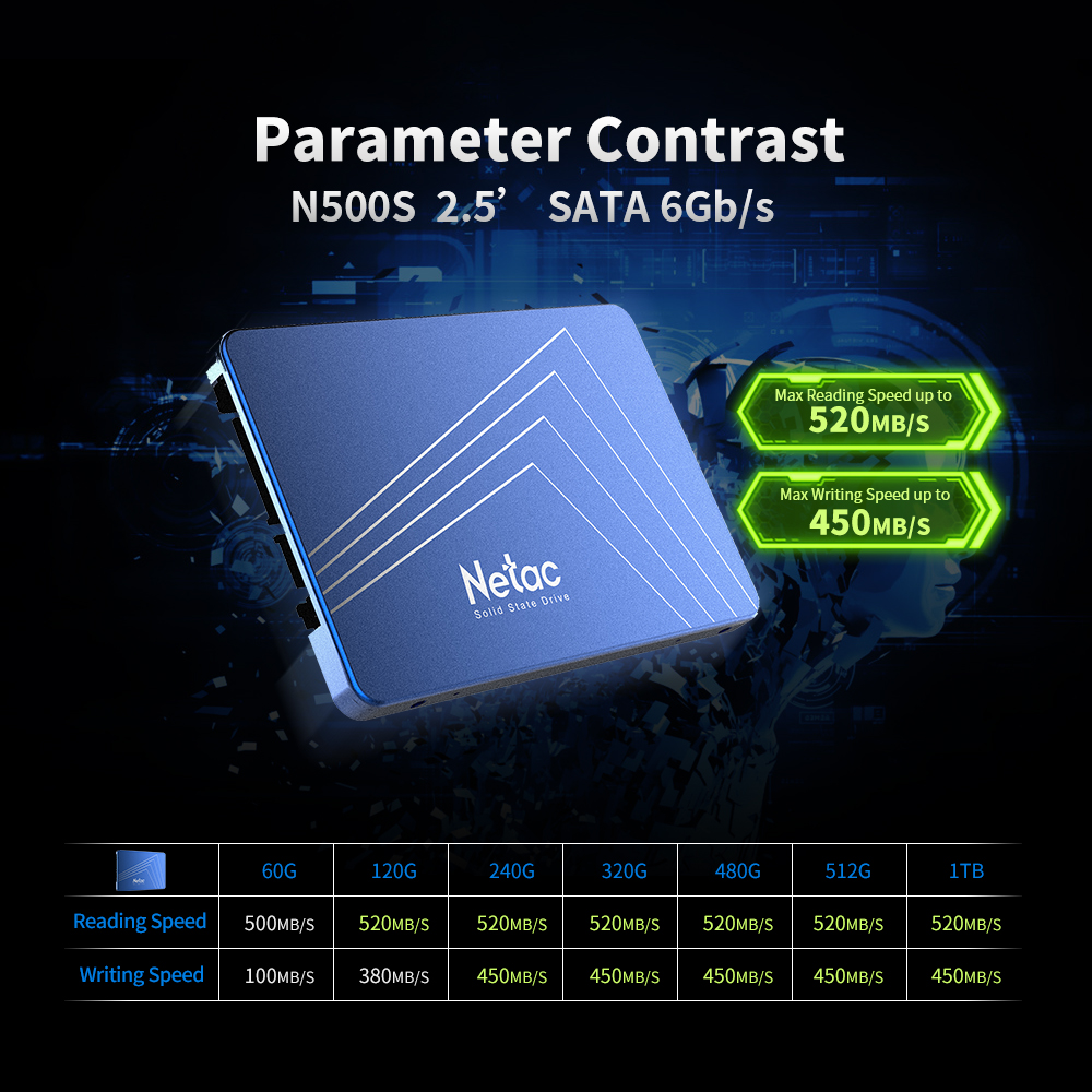 C4858-480GB-1-f3f9-Xz9F