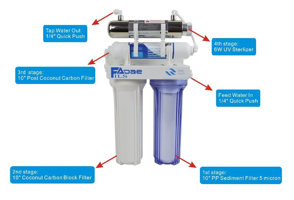 4 stage 6W UV sterlizer in text