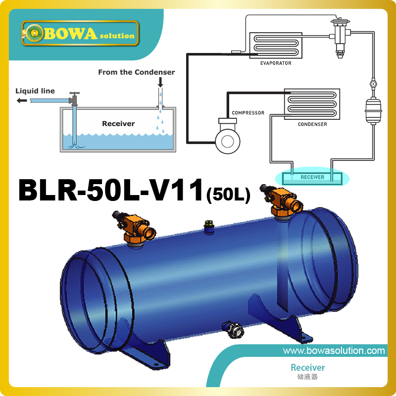 50L liquid gas receiver with 1-3/8 rotalock valve (liquid management) replace henry technology products or heldon products 1 1l liquid efrigerant receiver with rotalock valve installed in cassette refrigeration plant for bottle cooler