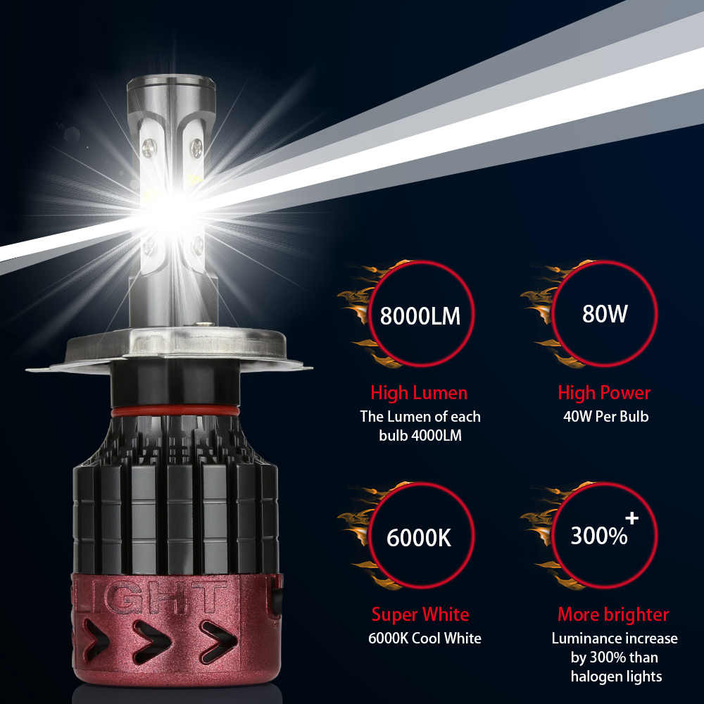 Zdatt Auto Led H4 H1 H7 H8 H9 H11 9006 9005 H3 Led Bulb 80W 8000Lm Car Light COB Led Headlights 12V Lamp 6000K HB4 HB3 9003