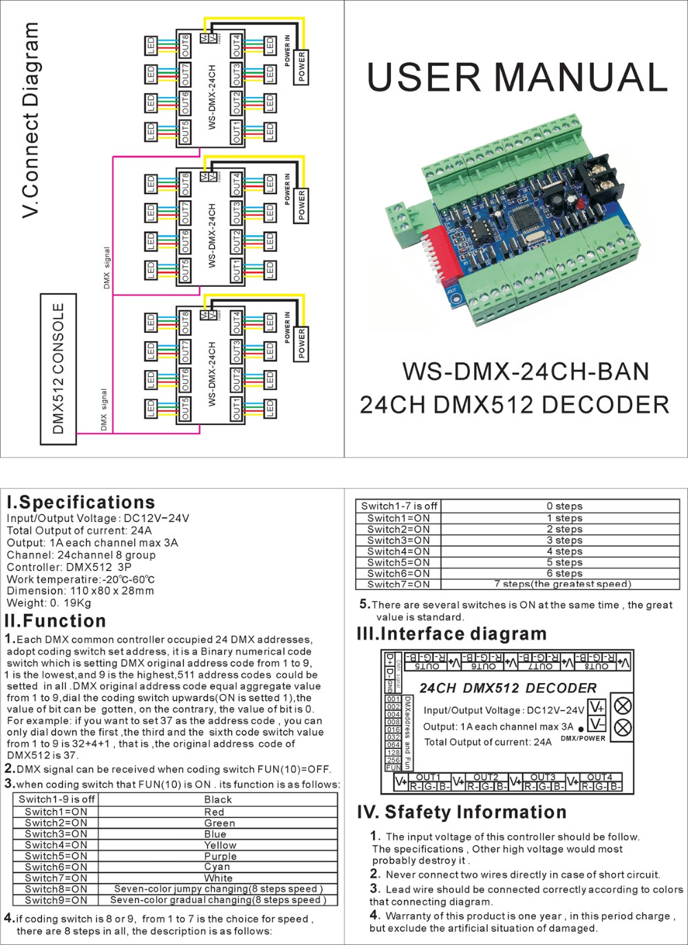 High Quality dimmer controller