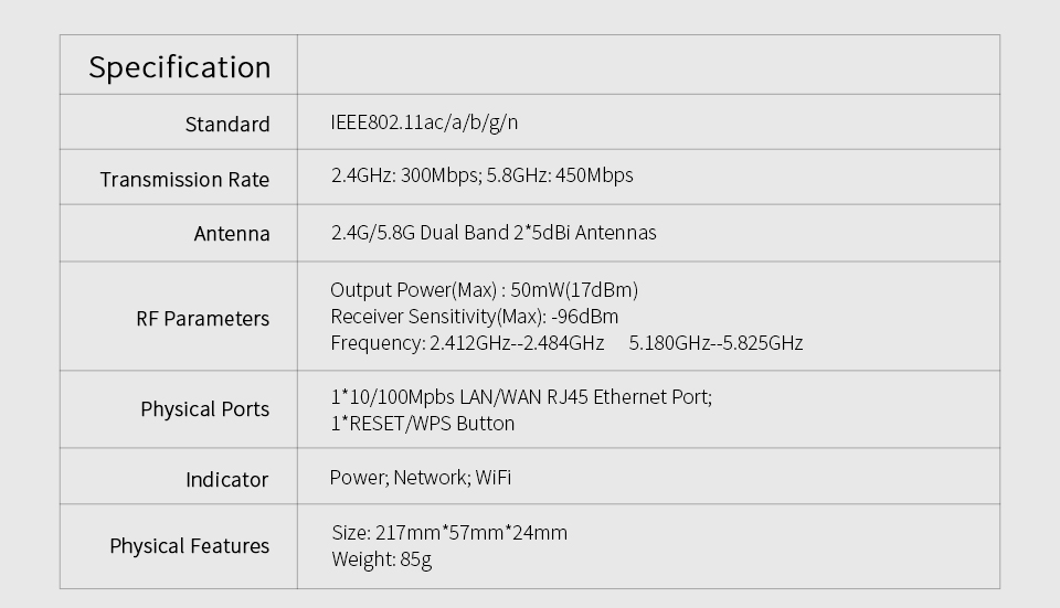 Router 750 States  2
