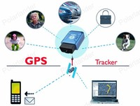 New TK206 Car GPS/GPRS Tracker OBDII Interface Geo fence Function Autos fleet Tracking Device Blue LBS accurate location