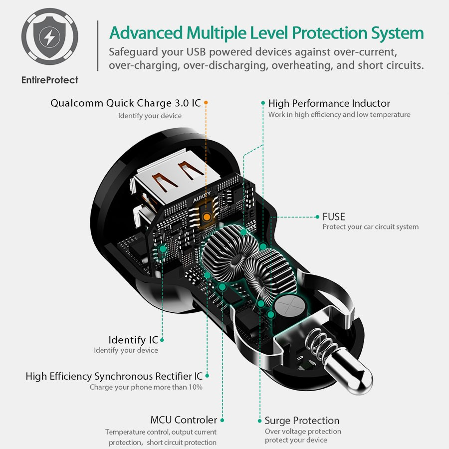 hight resolution of aukey quick charge 3 0 two ports support qc3 0 36w usb car charger for iphone samsung galaxy s6 note htc m9 nexus 6 xiaomi mi4 in car chargers from
